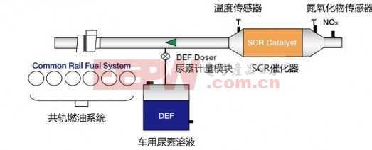 选择性催化还原系统组成(1).jpg