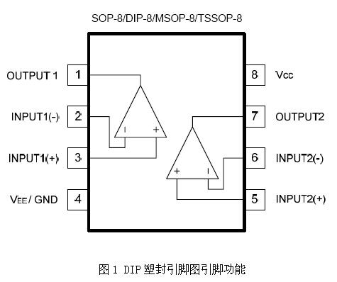 lm358中文资料及应用电路
