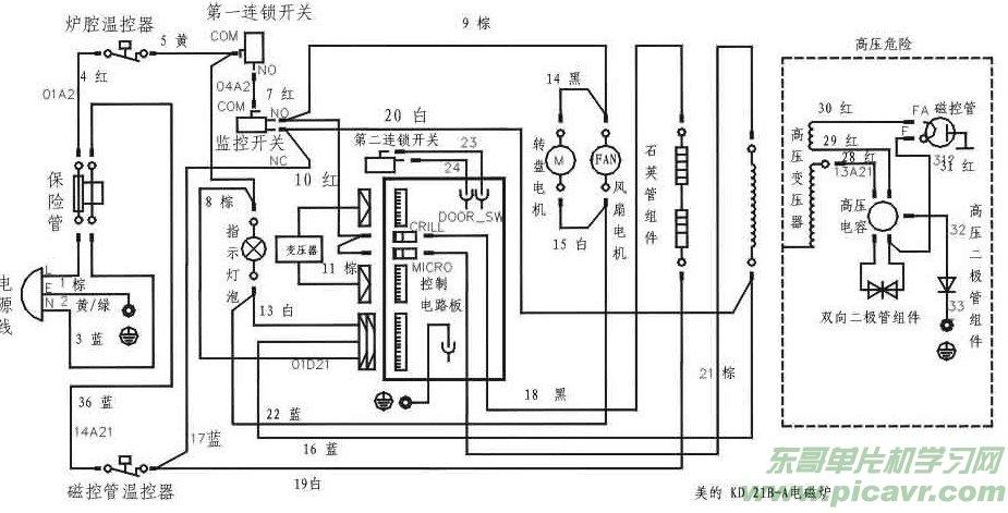 美的微波炉电路图