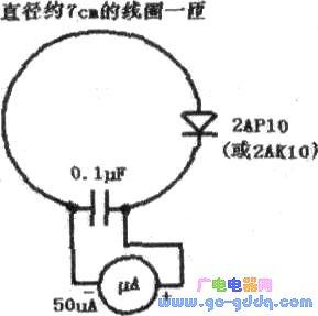 电磁辐射能量测试仪