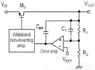 图1 LDO 线性稳压器结构示意图